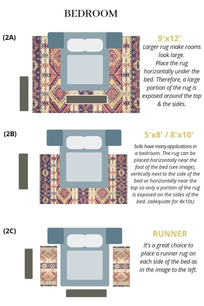 Best Rug Size Guide What Rug Size Do I Need Rug Sizes Tips