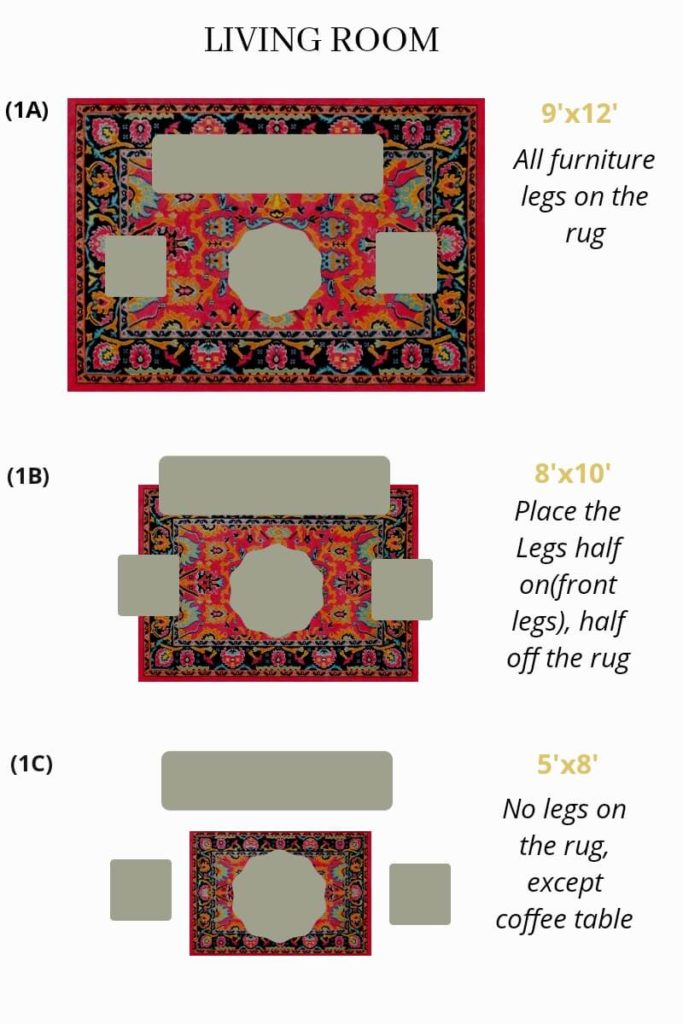 What Rug Size Do I Need TIPS - Living Room, Bedroom & Dining ...